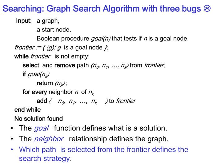 Searching graph search algorithm with three bugs