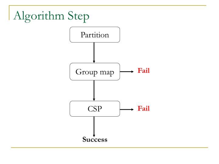 Algorithm Step
