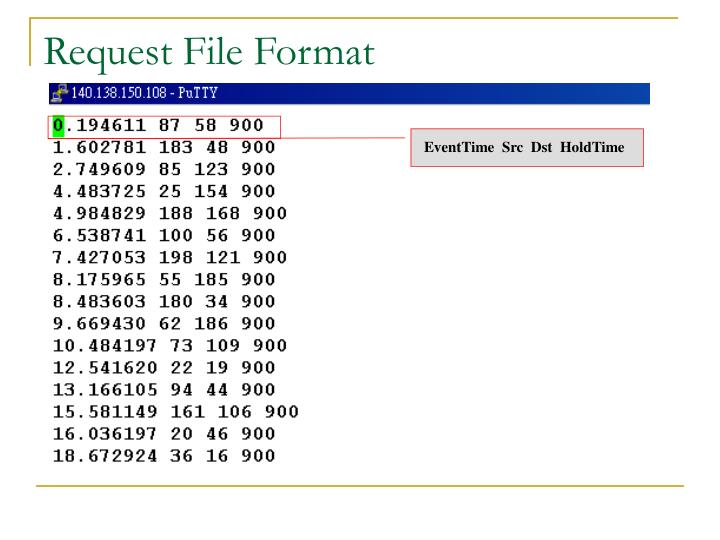 Request File Format