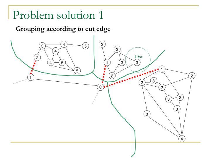 Problem solution 1