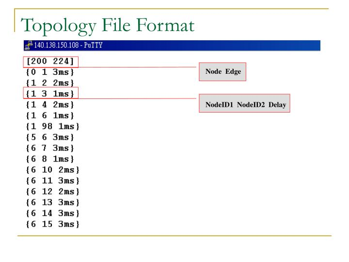 Topology File Format