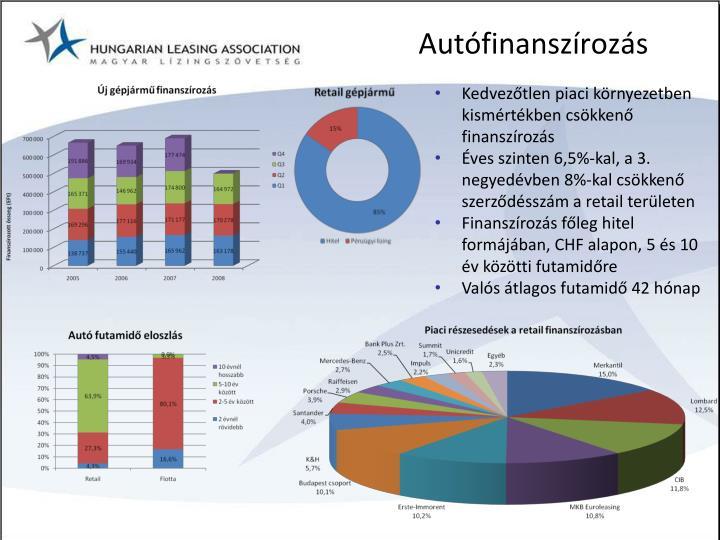 Autófinanszírozás