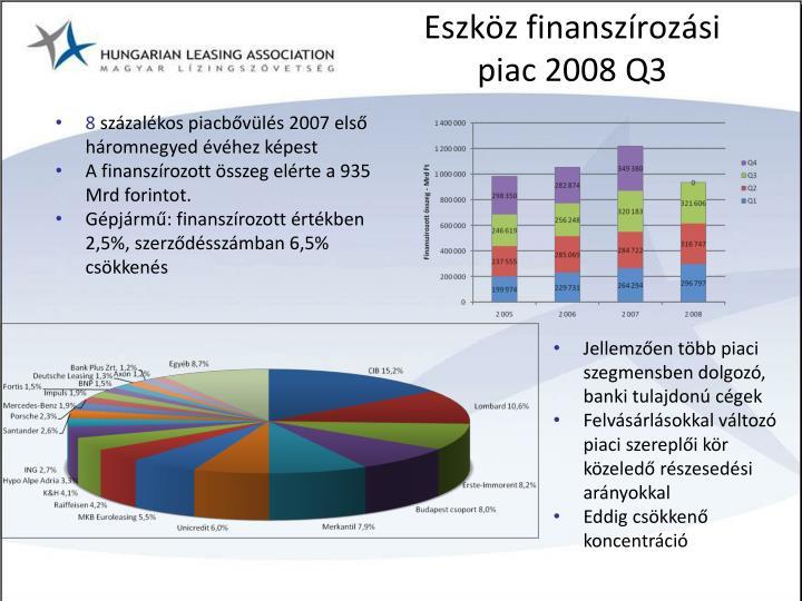 Eszköz finanszírozási