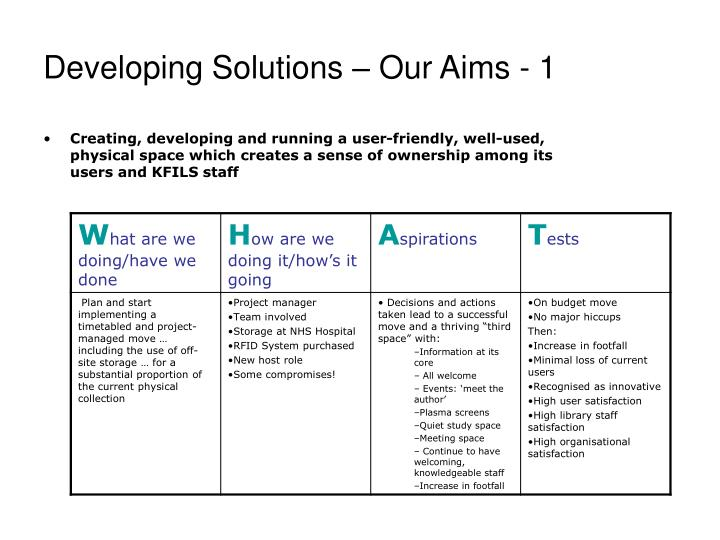 Developing Solutions – Our Aims - 1