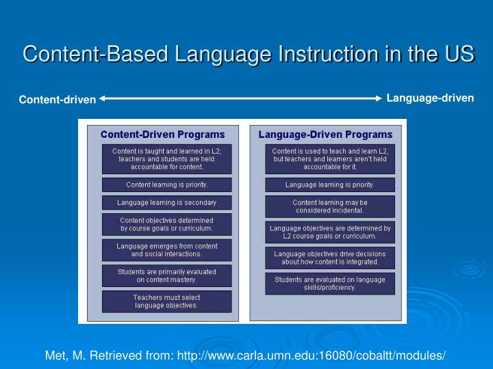 Content-Based Language Instruction in the US