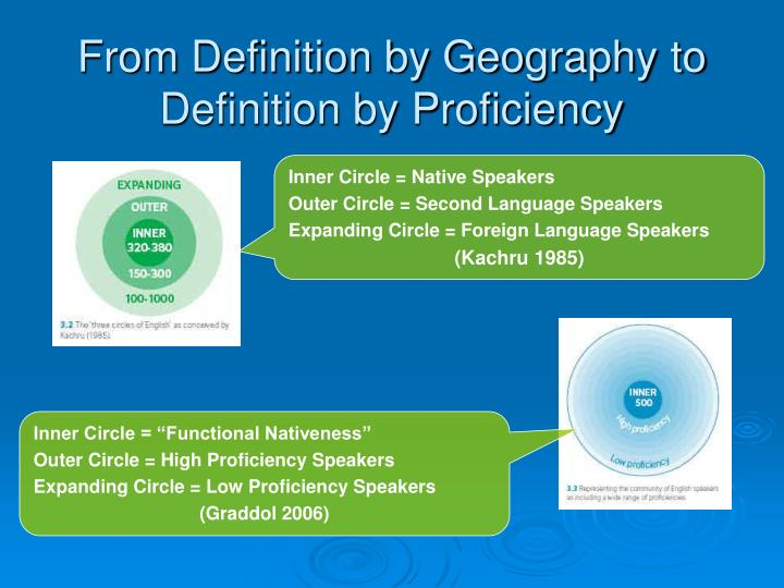 From Definition by Geography to Definition by Proficiency