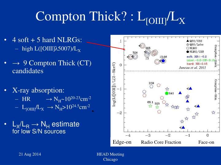 Compton Thick? : L