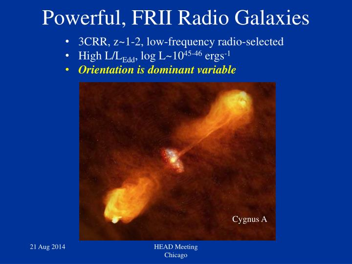 Powerful, FRII Radio Galaxies