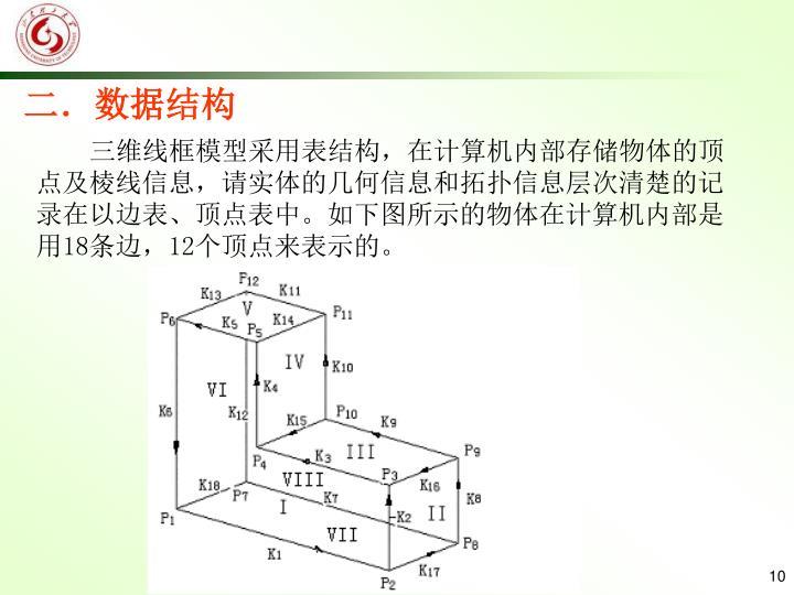 二.数据结构