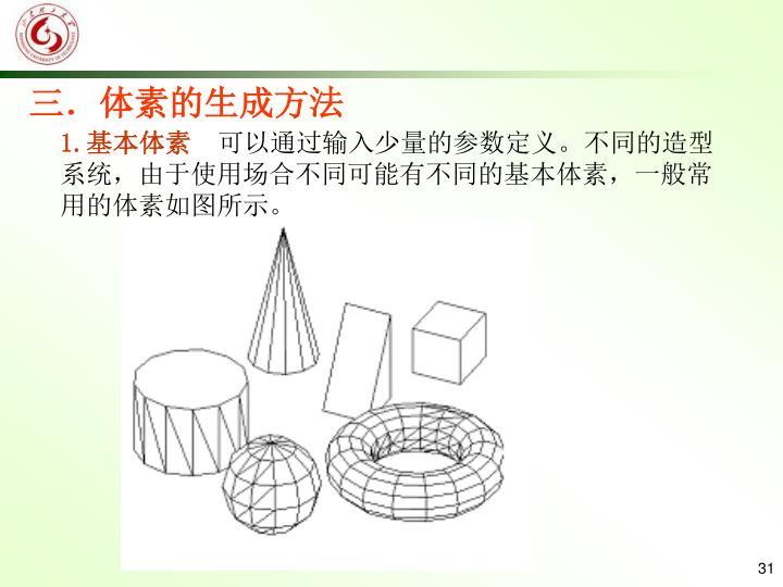三.体素的生成方法