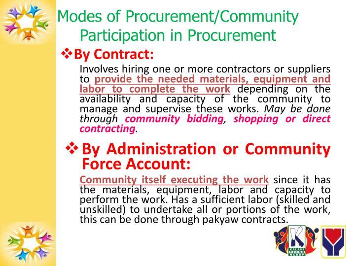 Modes of Procurement/Community Participation in Procurement