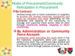 modes of procurement community participation in procurement