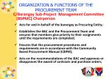 organization functions of the procurement team1