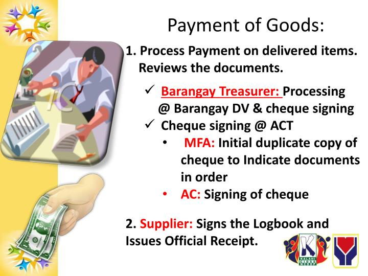 Payment of Goods: