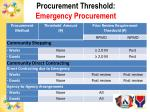 procurement threshold emergency procurement