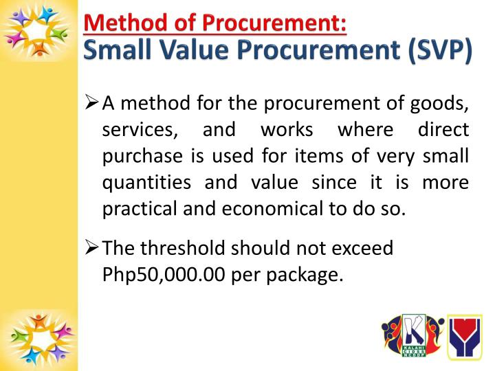 Method of Procurement:
