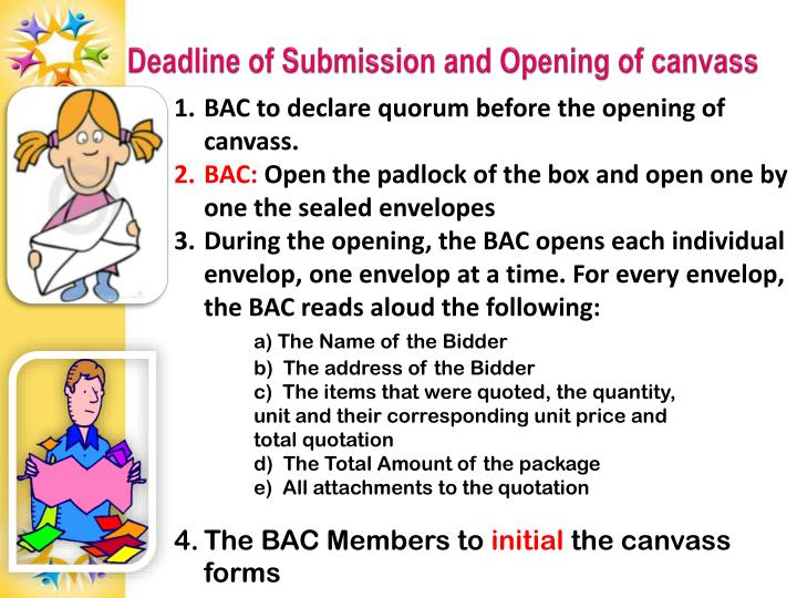 Deadline of Submission and Opening of canvass