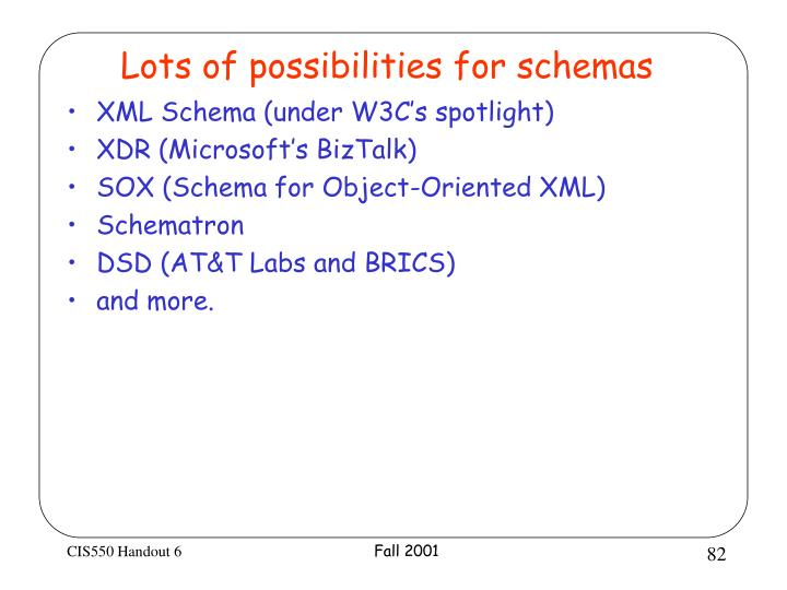 Lots of possibilities for schemas