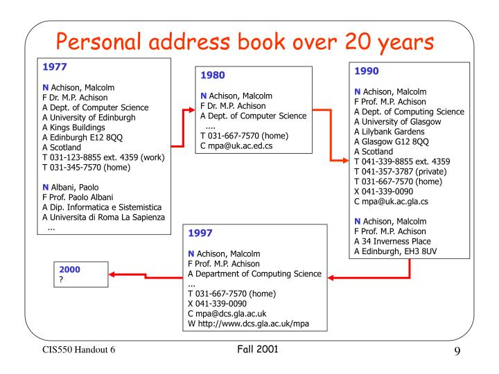 Personal address book over 20 years