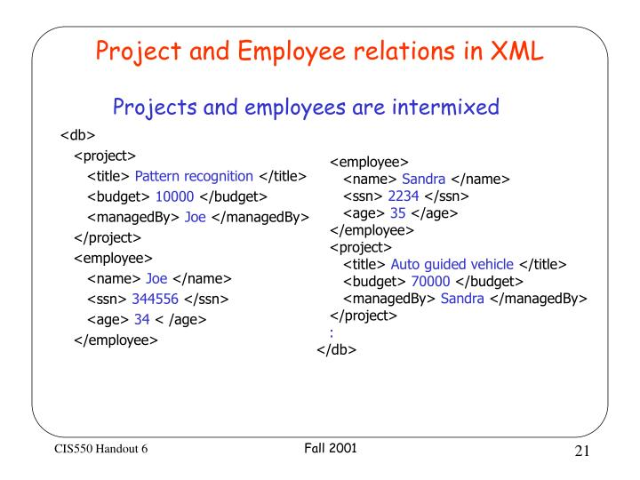 Project and Employee relations in XML