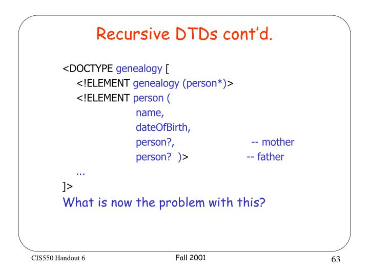 Recursive DTDs cont'd.
