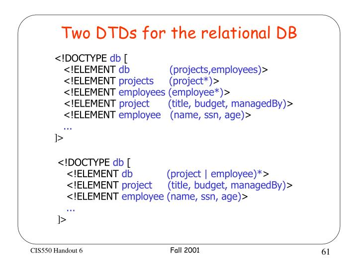 Two DTDs for the relational DB