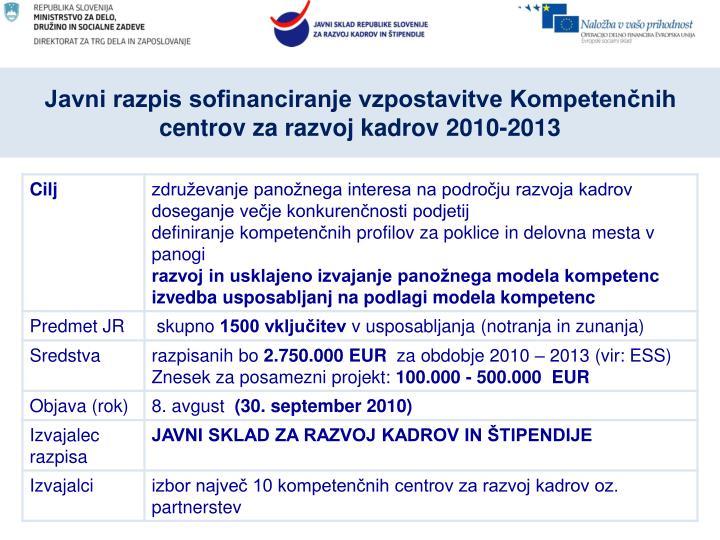 Javni razpis sofinanciranje vzpostavitve Kompetenčnih centrov za razvoj kadrov 2010-2013
