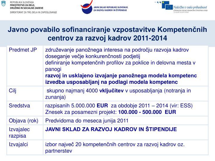 Javno povabilo sofinanciranje vzpostavitve Kompetenčnih centrov za razvoj kadrov 2011-2014