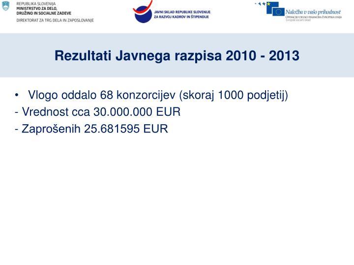 Rezultati Javnega razpisa 2010 - 2013