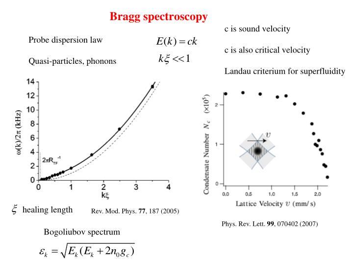 Bragg spectroscopy