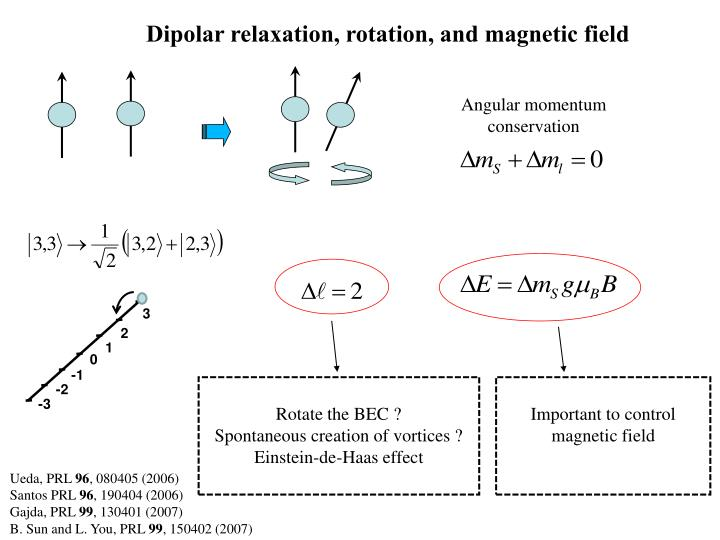 Dipolar relaxation, rotation, and magnetic field