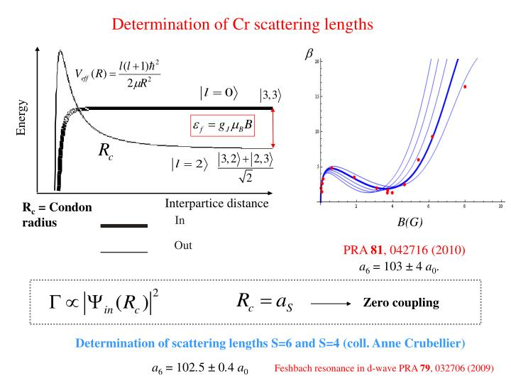 Determination of Cr scattering lengths