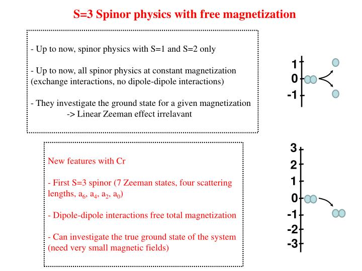 S=3 Spinor physics with free magnetization