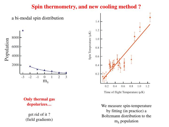 Spin thermometry, and new cooling method ?