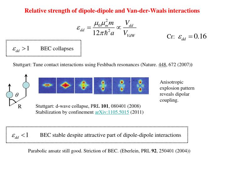 BEC stable despite attractive part of dipole-dipole interactions