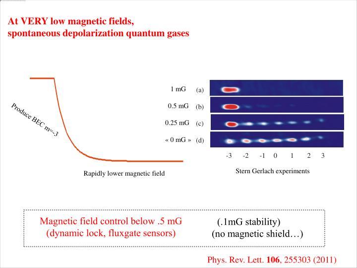 Magnetic field control below .5 mG (dynamic lock, fluxgate sensors)