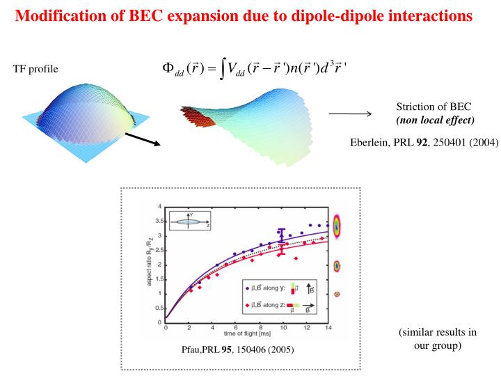 Modification of BEC expansion due to dipole-dipole interactions