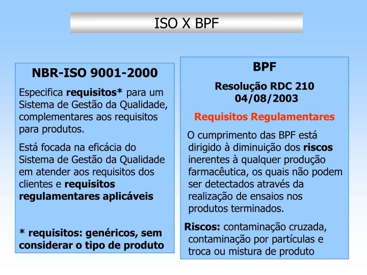 ISO X BPF