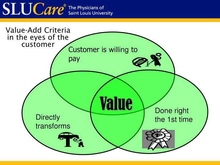 Value-Add
