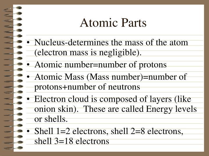 Atomic Parts
