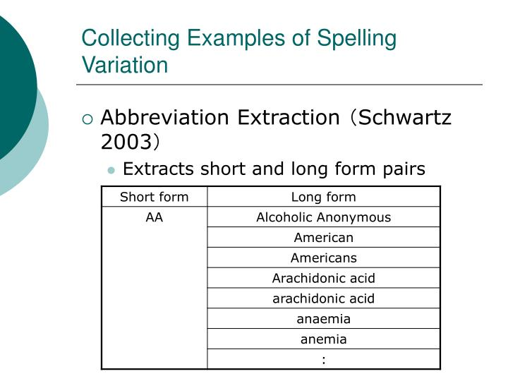Collecting Examples of Spelling Variation