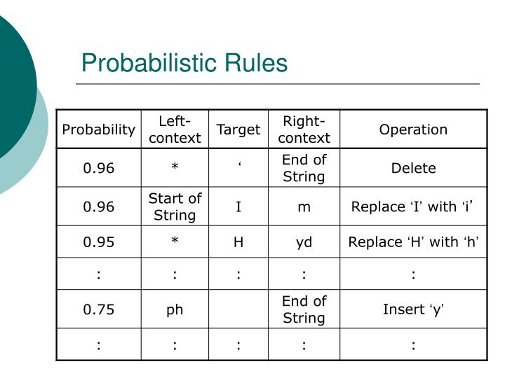 Probabilistic Rules