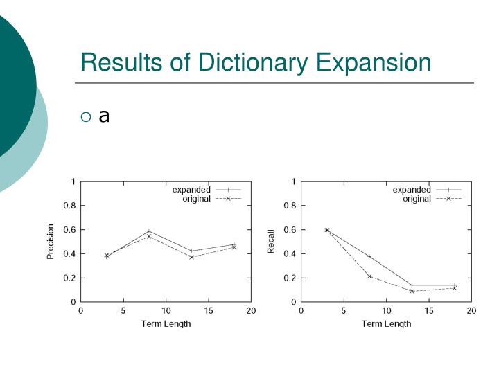 Results of Dictionary Expansion