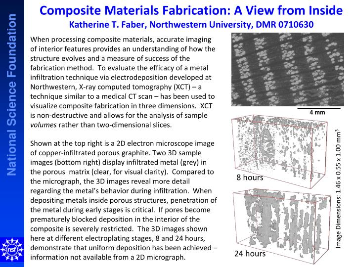 Composite Materials Fabrication: A View from Inside