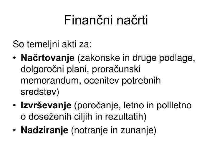 Finančni načrti