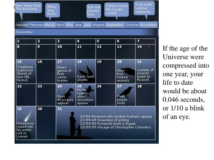 'Cosmic Calendar' by Carl Sagan