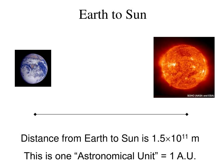 Earth to Sun
