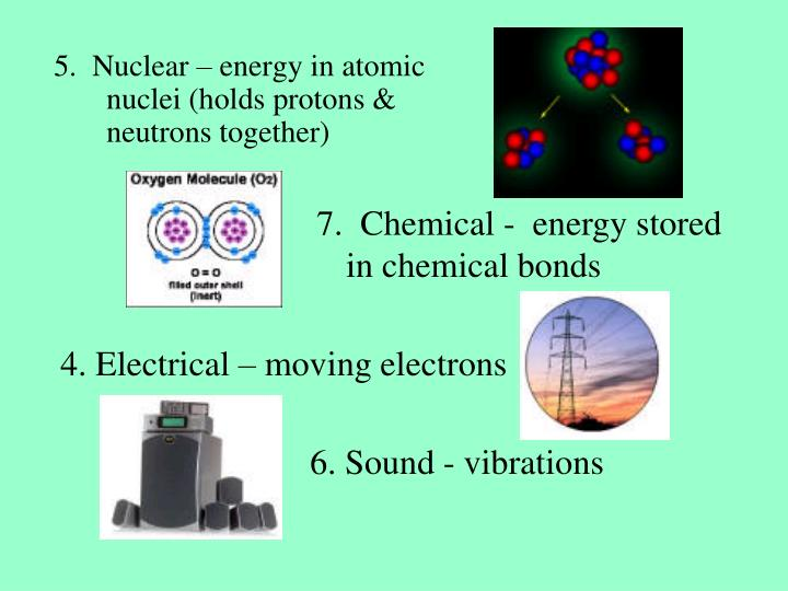5.  Nuclear – energy in atomic nuclei (holds protons & neutrons together)