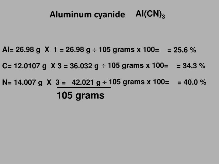Aluminum cyanide