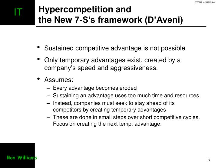 Hypercompetition and